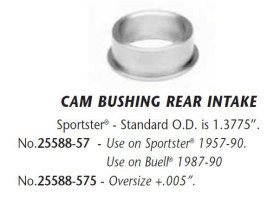 +.005, #2 Cam Cover Bushing. Fits Sportster 1954-1990.